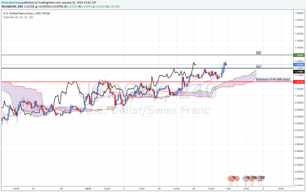 USDCHF h4.png